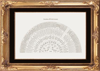 Imprimer Son Arbre Genealogique Gratuit